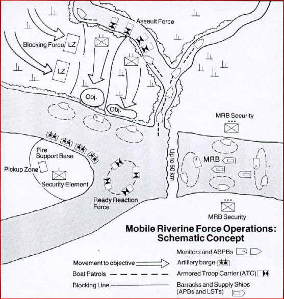 Schematic Diagram of Mobile Riverine Force Operational Concept in Action!